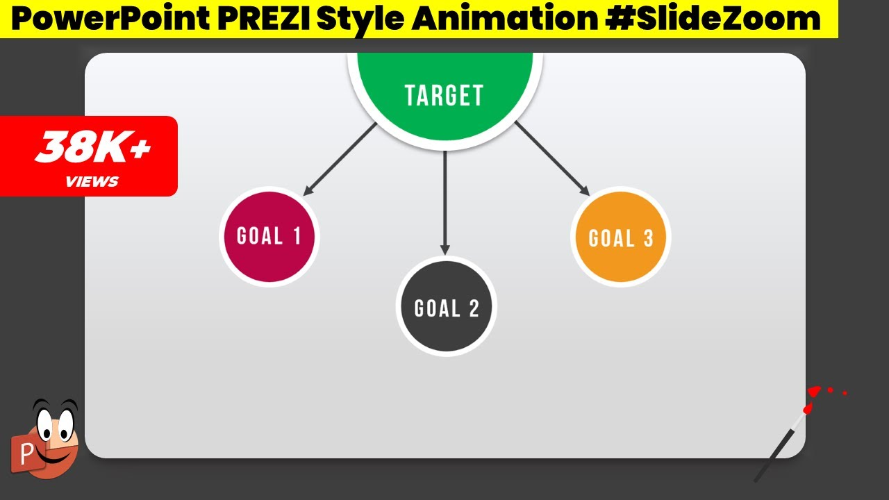 21.Create Prezi Style PowerPoint Presentation/Powerpoint Animation/Graphic Design/Free Template