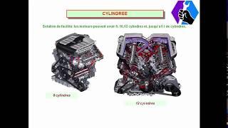 La Suralimentation turbo   valvetronic