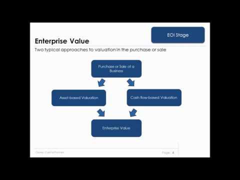 Understanding Working Capital in the Sales Process