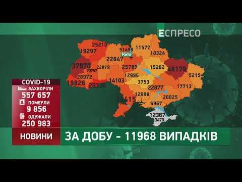 Коронавирус в Украине: статистика за 17 ноября