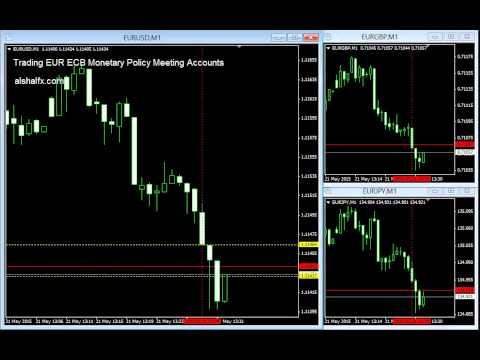 Trading EUR ECB Monetary Policy Meeting Accounts 21 05 2015
