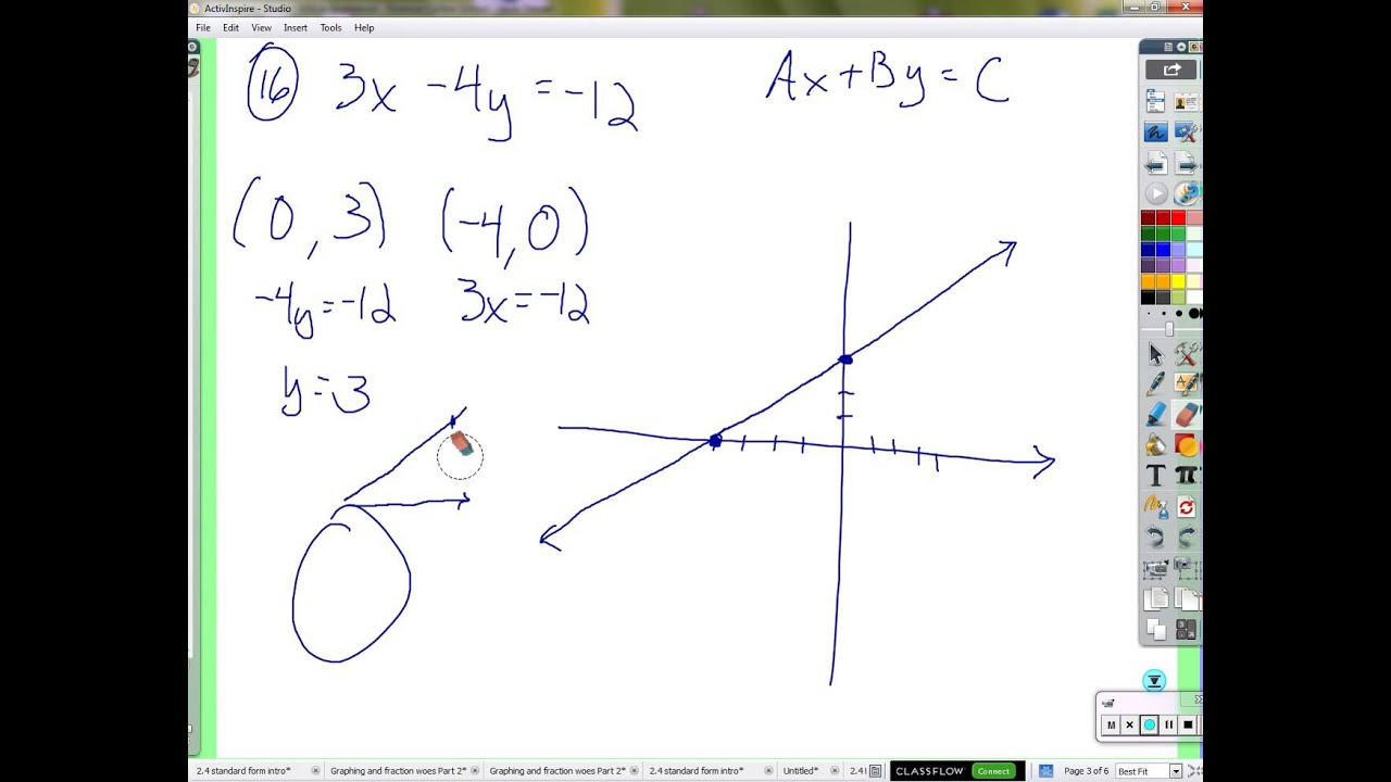 Period 6: Writing linear equations in slope-intercept form (11/17 ...