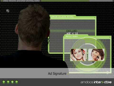 Amdocs Interactive Personalized Advertising Solution