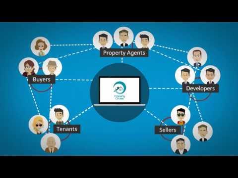 PropertyCircles - Malaysia 1st Real Estate Social Network