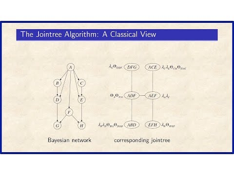 7a. The Jointree Algorithm (Chapter 7)
