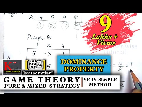 Game Theory #2||Dominance Property||Pure & Mixed Strategy||i