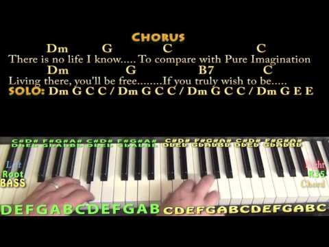 Pure Imagination (Gene Wilder) Piano Cover Lesson in C with Chords/Lyrics
