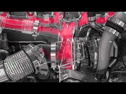 Scania Euro 6 Technology