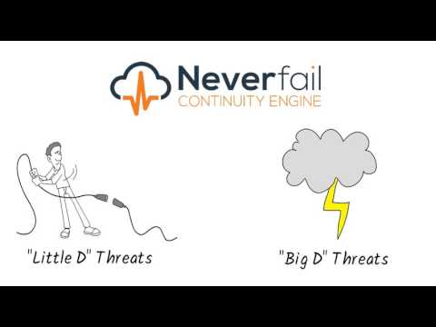 Continuity Engine | Application-Aware Business Continuity