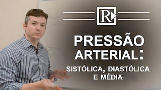 Da arterial basal pressão definição