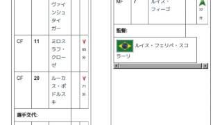 2006 FIFAワールドカップ・3位 ...