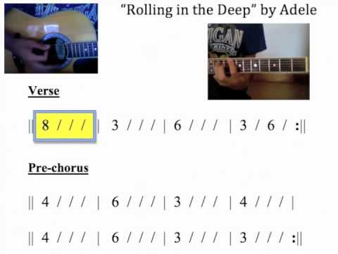 I analyzed the chords of 1300 popular songs for patterns