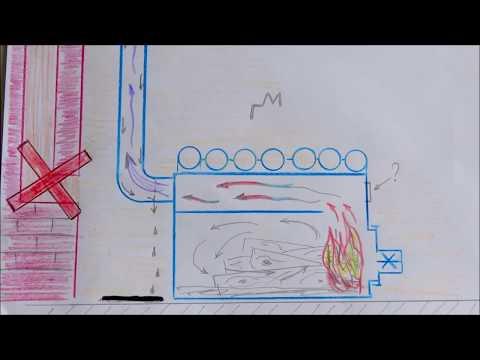 Дымоход печь длительного горения  теория  правила схемы / Дымовая труба / Chimney stove long burning