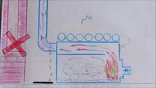 Дымоход печь длительного горения  теория  правила схемы / Дымовая труба / Chimney stove long burning(, 2014-09-07T10:35:55.000Z)