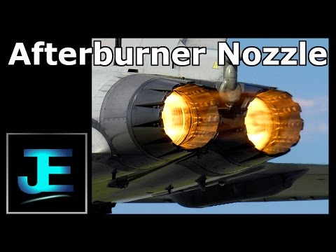 Afterburners: Why the Nozzle Opens Wider with Afterburner On