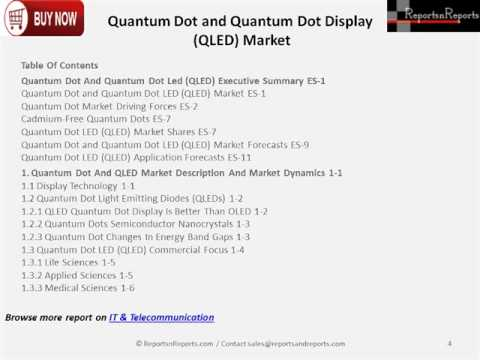 Quantum Dot Market (QLED) Represents a new Paradigm to Create New Industries, Products and Jobs