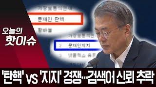 '문재인 탄핵' vs '문재인 지지' 경쟁…검색어 신뢰 추락 | 뉴스A