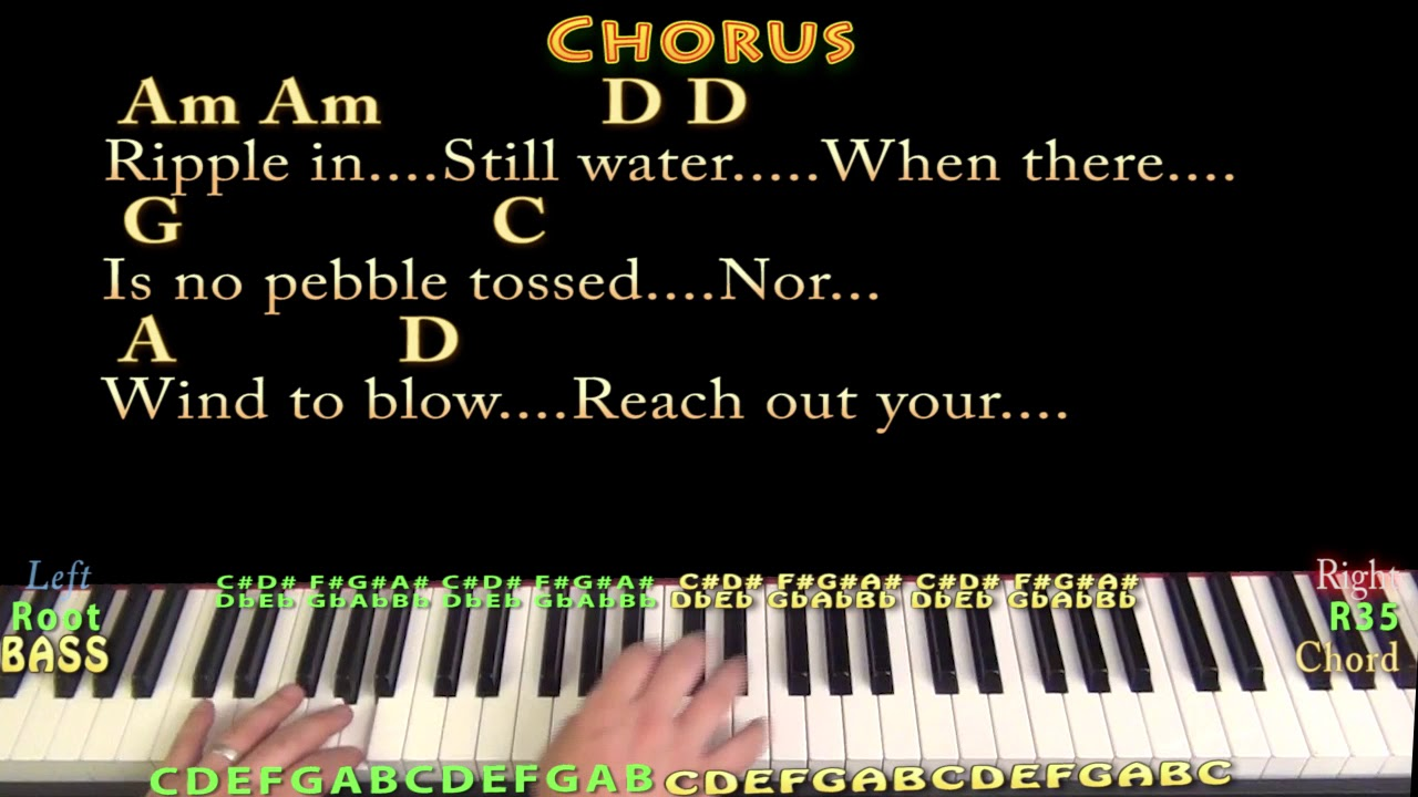 Ripple (Grateful Dead) Piano Cover Lesson with Chords/Lyrics - Arpeggios