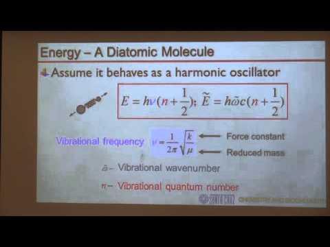 Hamonic Oscillator: energy, wavefunctions, selection rules. Math: even and odd functions