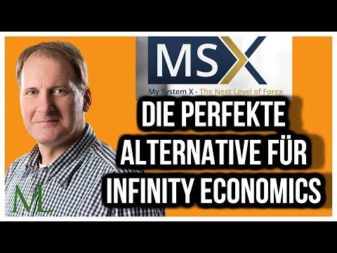 Die Perfekte Alternative für Infinity Economics