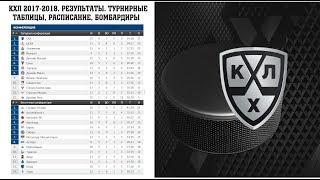 Хоккей. КХЛ 2017/2018. Результаты. Расписание и турнирная таблица. 30.09.-2.10.2017