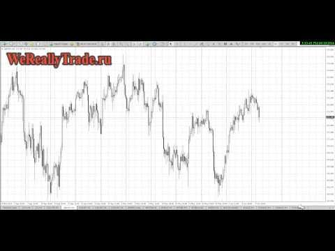 Аналитический обзор Форекс и Фондового рынка на 10.06.2014