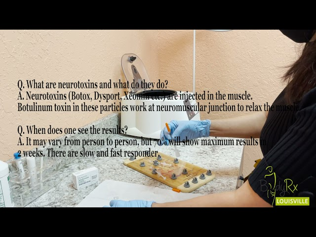 Botox Q&A | BodyRx Louisville | Medspa