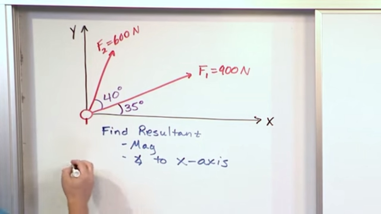 Lesson 6 - Finding The Resultant Of Two Forces, Part 2 (Engineering  Mechanics Statics)