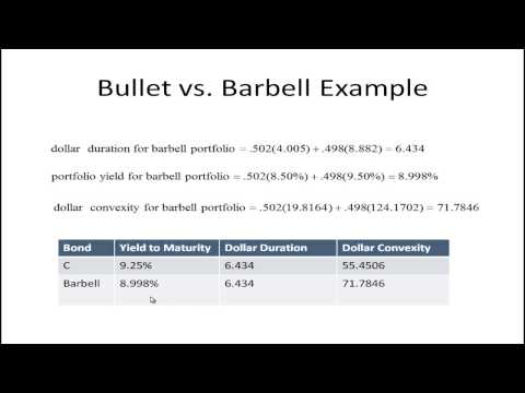Bond Portfolio Management - Bullet vs. Barbell Strategies