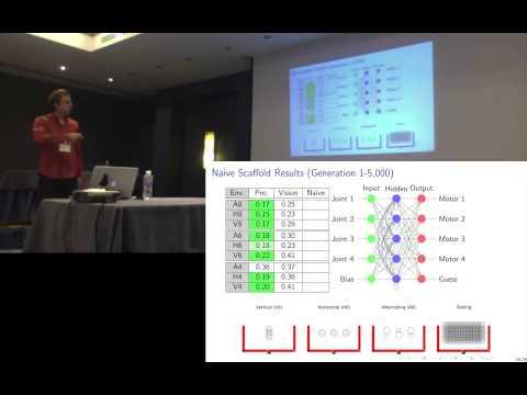 Presentation by Karol Zieba at GECCO 2015 in Madrid, Spain.