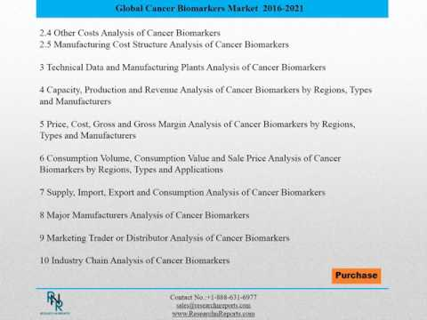 Global Cancer Biomarkers Market Research Report 2022
