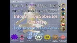 Chakra´s Energy: Howto Know,Unlock,Grow/Chakra: Que es,Desbloquea,Crece Sobre El Cuerpo Energetico Thumbnail