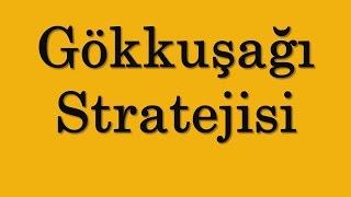 IQ Option Gökkuşağı Stratejisi