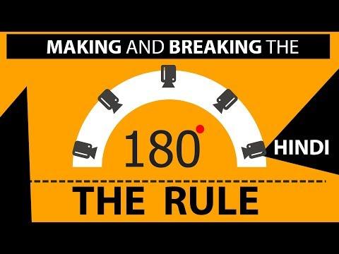 Filmmaking Studies क्या होता है 180 Degree Rule in filmmaking #filmmakinginHindi #fxleanring