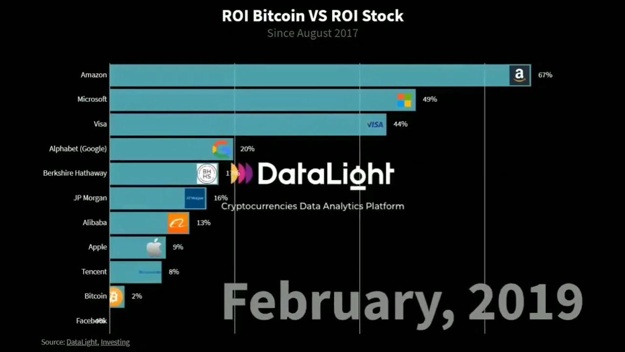 esea bitcoin volumul pieței btc