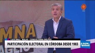 Participación electoral en Córdoba desde 1983