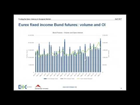 Trading Eurex Gateway to European Fixed Income Mkts Part 2 (APR 2017, 42:58)