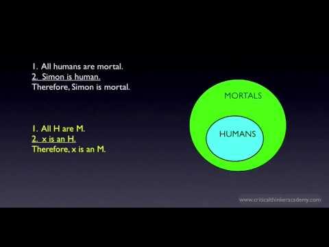 Propositional Logic: Categorical vs Propositional Logic