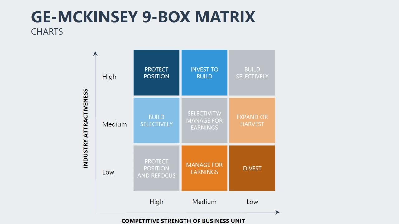 Ge mckinsey matrix keynote charts youtube ge mckinsey matrix keynote charts pronofoot35fo Gallery
