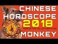 Monkey 2018 Chinese Horoscope Predictions