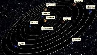 Док фильм Космос все планеты Солнечной системы - The Best Documentary Ever