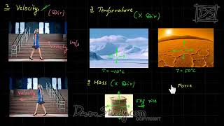 Vector Video Lecture