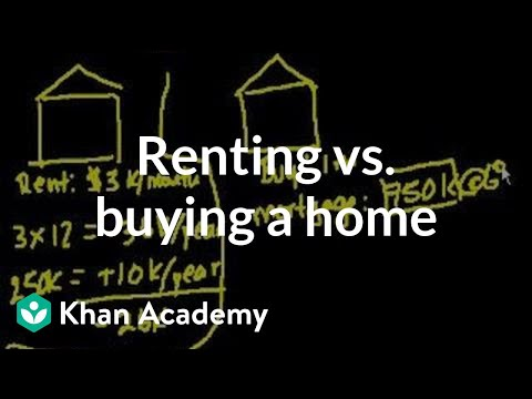Renting vs. Buying a home   Housing   Finance & Capital Markets   Khan Academy