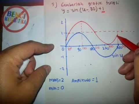 cara-cepat-belajar-grafik-fungsi-trigonometri-part-5