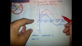 Gambar cover Cara cepat belajar Grafik Fungsi Trigonometri-Part 5