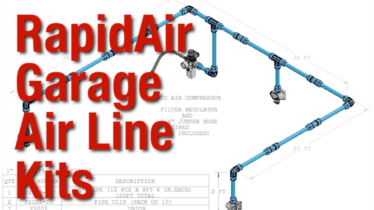 Simple Set Up For Rapidair Garage Air Line Kits From