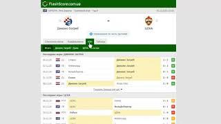 Динамо Загреб ЦСКА Прогноз и обзор матч на футбол 09 декабря 2020 Лига чемпионов Тур 6