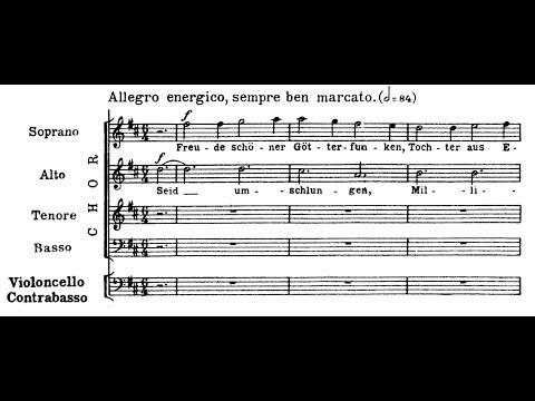 Beethoven, Nona sinfonia - IV mov. (estratto: Allegro energico) - score