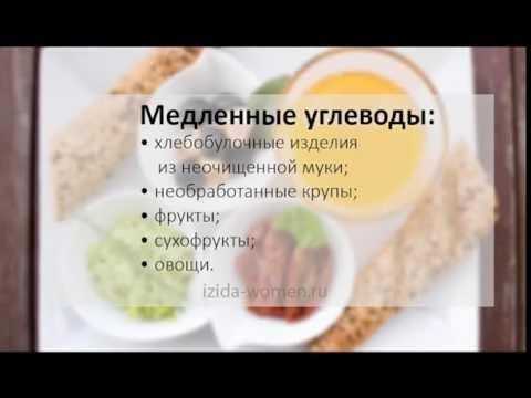 Правильное питание - это здоровое питание. Подборка
