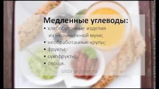 Правильное питание для похудения в домашних условиях для женщин
